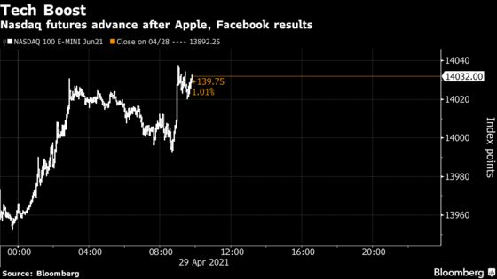 Tech Giants Deliver for Stock Market Seeking Spark in News Flood