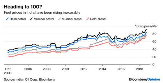 Oil Shock Has Already Started in Emerging Markets
