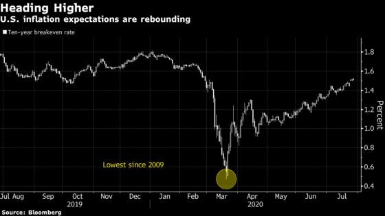 At Center of 'Erratic' Market Moves Is a Raging Recovery Debate