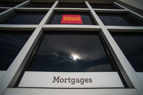 A Sign for Mortgages Sits in the Window of a Wells Fargo Branch