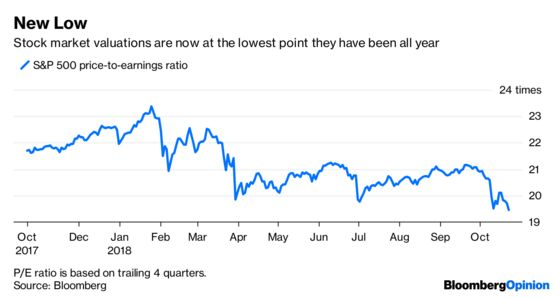Fears AreOvertaking Facts in Market Sell-Off
