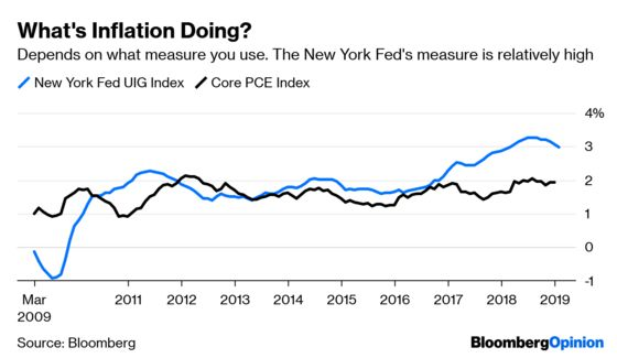 The Fed's Failures Are Mounting