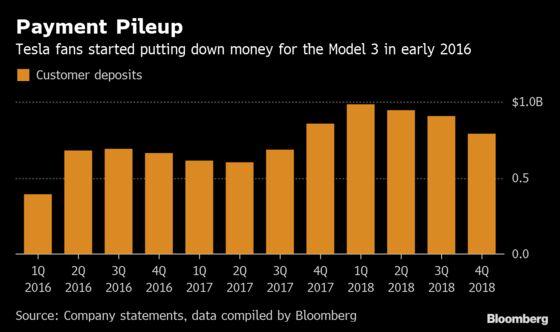 Elon Musk's Later-Landing Model Y Reignites Concerns About Tesla Cash