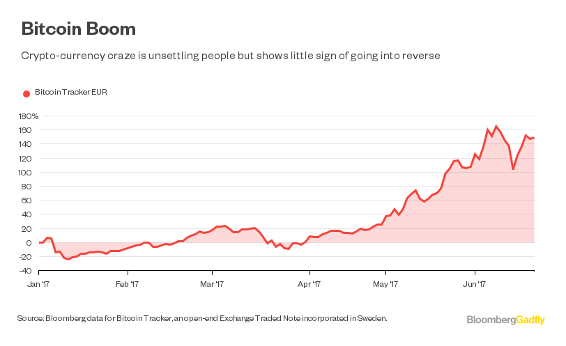 Bitcoin Bubble Looks Too Much Like Your Own For Comfort Bloomberg