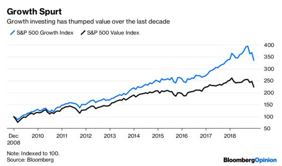 Growth Stocks Are on the Firing Line in the Trade War
