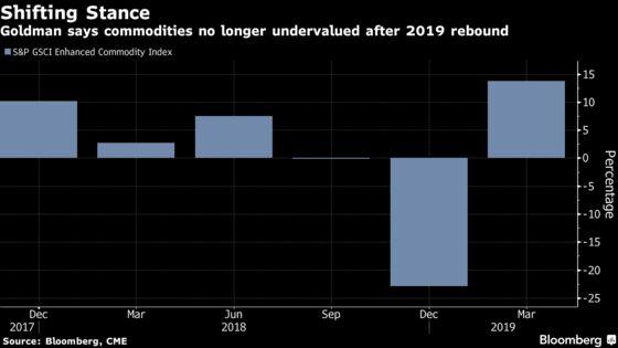 Goldman TonesDown its Bullish Outlook on Commodities