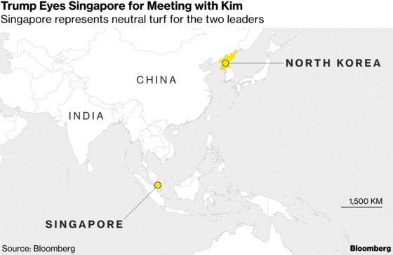 Why Trump and Kim Picked Singapore for Their Summit: QuickTake