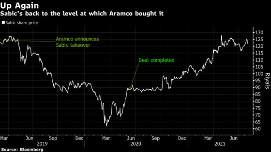 Aramco's Giant Chemicals Deal Starts to Show Signs of Paying Off