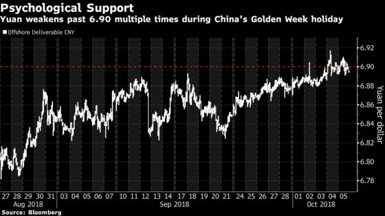 China Sets Tone for Emerging Markets Suffering From Yield Fever