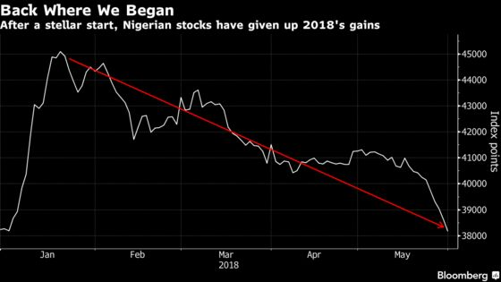 Nigeria Stocks' World-Beating Start to 2018 Is Out of Steam