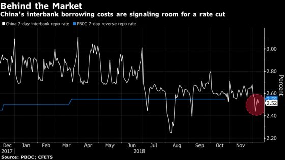 The Pros and Cons of a PBOC Rate Cut as China's Economy Slows