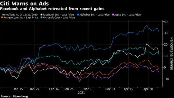 Alphabet, Facebook Drop as Citi Warns of Ad Growth Slowdown