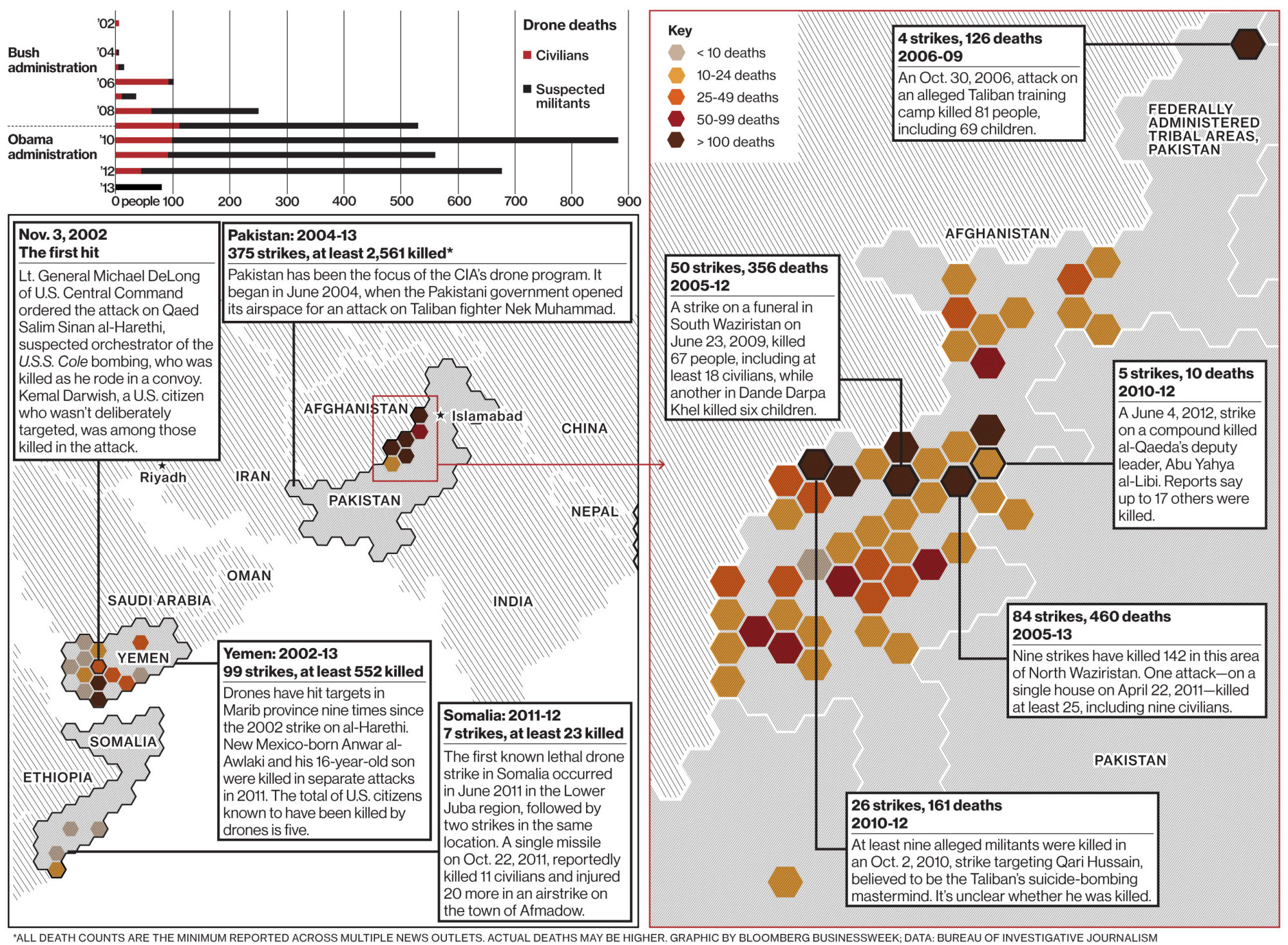 The Drone War: A Comprehensive Map of Lethal U.S. Attacks