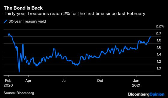 30-Year Treasuries at 2% Are Just a Distraction