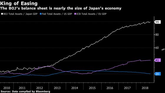 Japan's Central Bank Stands Pat as Risks Rise in Long Battle to Stoke Inflation