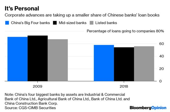 Four's the Magic Number for China's Banks