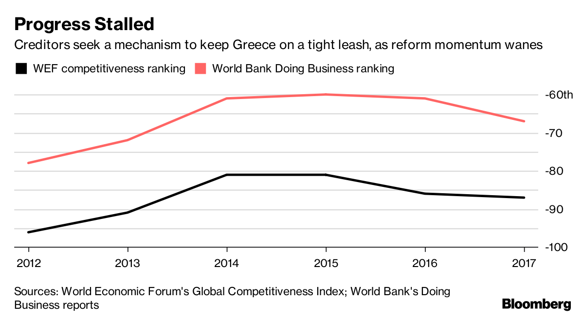 From Pay Rises to New Banks, Here's Greece's Post-Bailout Plan