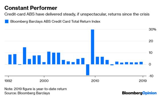 Millennials Are Helping to Sound the Credit Card Alarm