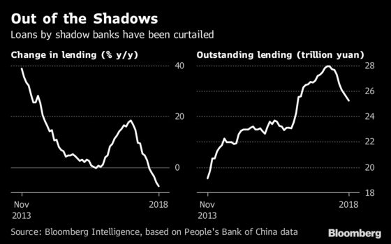 The Good News Hidden in China's Slowing Economy