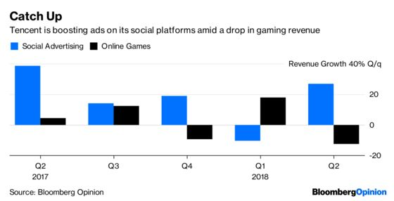 China's Gaming Green Channel Was Just a Loophole