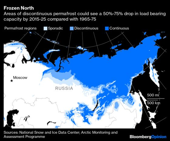 Russia May BeCarbon's Last Refuge