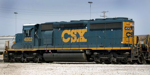 A CSX Corp Locomotive Engine