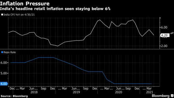 Indian Central Bank SeenRetaining Low Rates Policy: Decision Guide