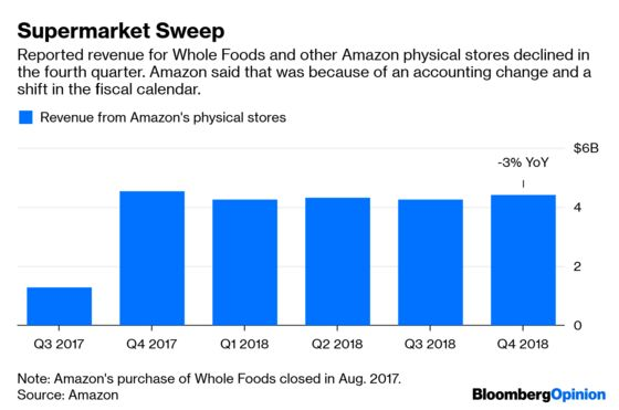Amazon's Solution to Its Grocery Mess Is More Groceries
