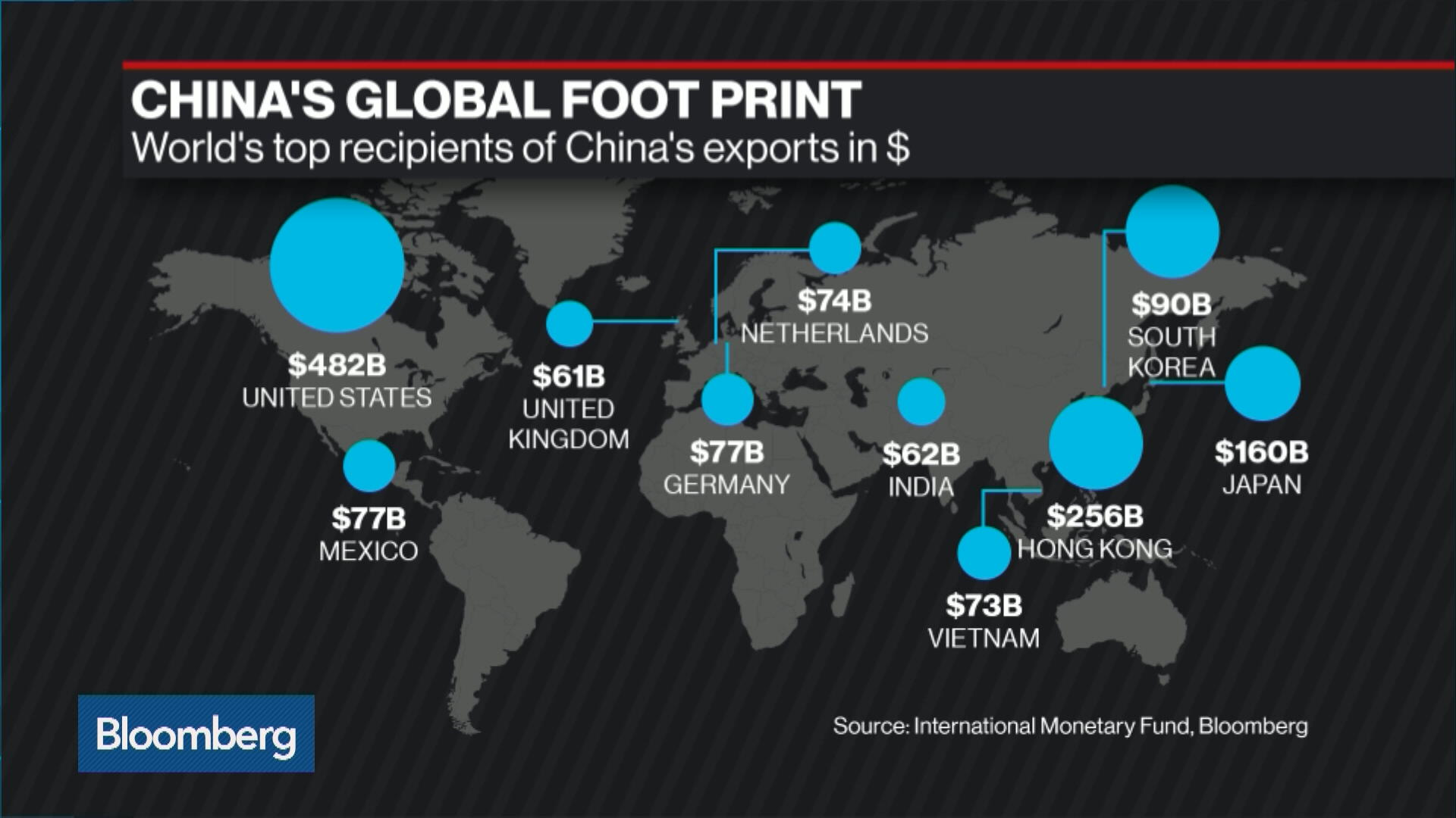 china globalization Watch video china is backing globalization for one very simple reason, according to allianz ceo oliver bäte: the country absolutely needs it.