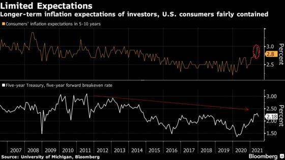 Stocks, Bonds Rise as Minutes Show Taper Debate: Markets Wrap