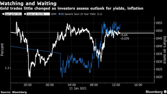 Gold Steadies as Traders Weigh Dollar Rise Against Stimulus Bets