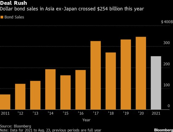 Singapore Exchange Eyes First U.S.Dollar Bond Amid Acquisition Push