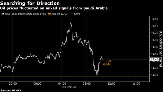 Oil Slips Lower as Saudi Dithering on Cuts Sends Prices Swinging