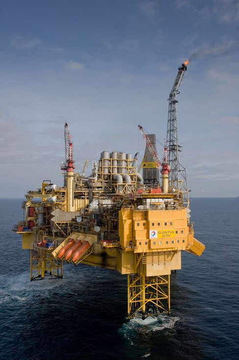 Total Leads Surge in Oil Company Default Swaps on Gas Leak