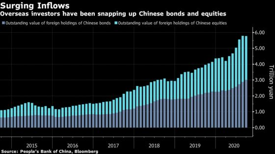 China Acts to Slow Gains by Strongest Yuan in Almost Three Years