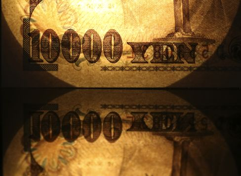 Yen Strengthens as Silver Declines, European Shares Pare Gains