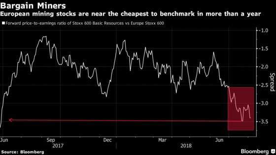 European Stocks Bounce Back as RBS Fuels Gains in Banks