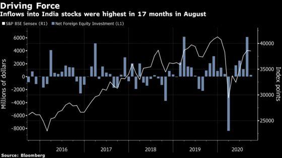 Foreigners Pour Into Indian Stocks Despite Sinking Economy