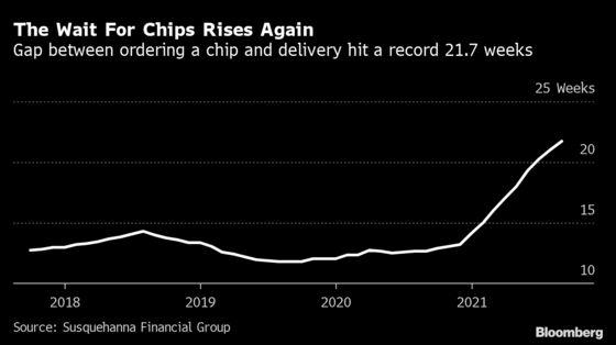 Top Global Chipmakers Resist Biden Bid for Supply-Chain Data