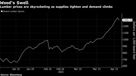 Sky-High Lumber Prices to Drop by Year-End, Analyst Says