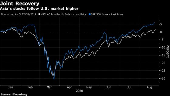 U.S. Democratic Sweep Would Benefit Asia Stocks, UBS Wealth Says