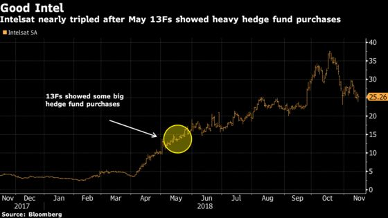 Introducing the New Crop of Hedge Fund Hidden Gems: Taking Stock