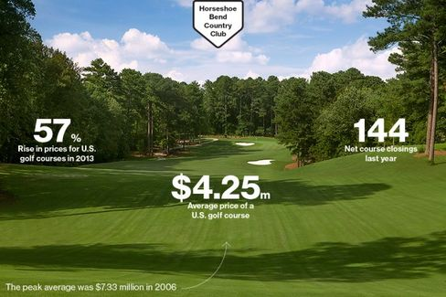 Golf Courses See Green Again