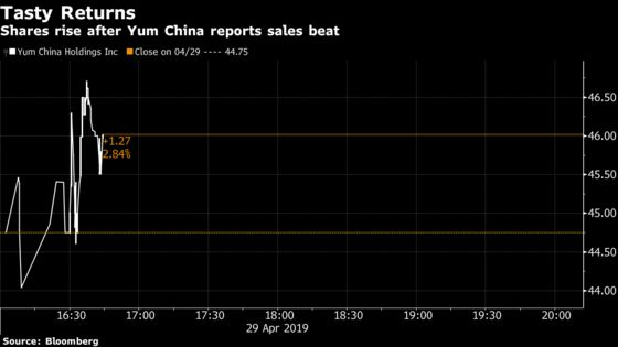Yum China Sales Beat as Pizza Hut Finally Breaks From Its Slump