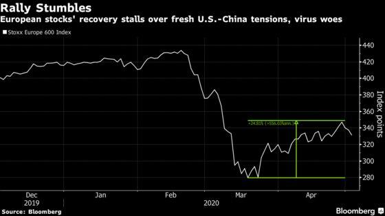 European Stocks Slump on New U.S.-China Tensions, Manufacturing