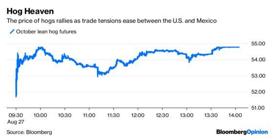 U.S. Stock Rally Gets Some Welcome Company