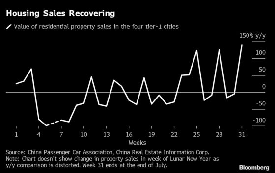 Chinese Buy Up Real Estate But Hold Off on Dining Out, Gambling