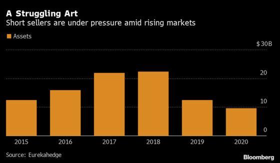 Short Sellers Face End of an Era as Rookies Rule Wall Street