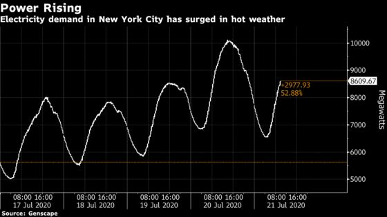 New York Slogs Through Another 90-Degree Day, With More to Come