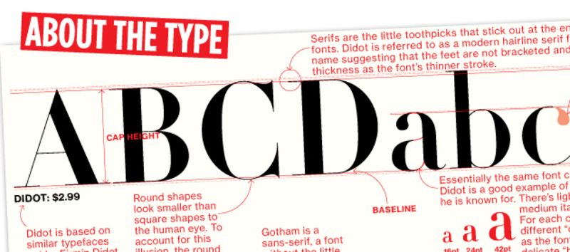 Font War: Inside the Design World's $20 Million Divorce - Bloomberg